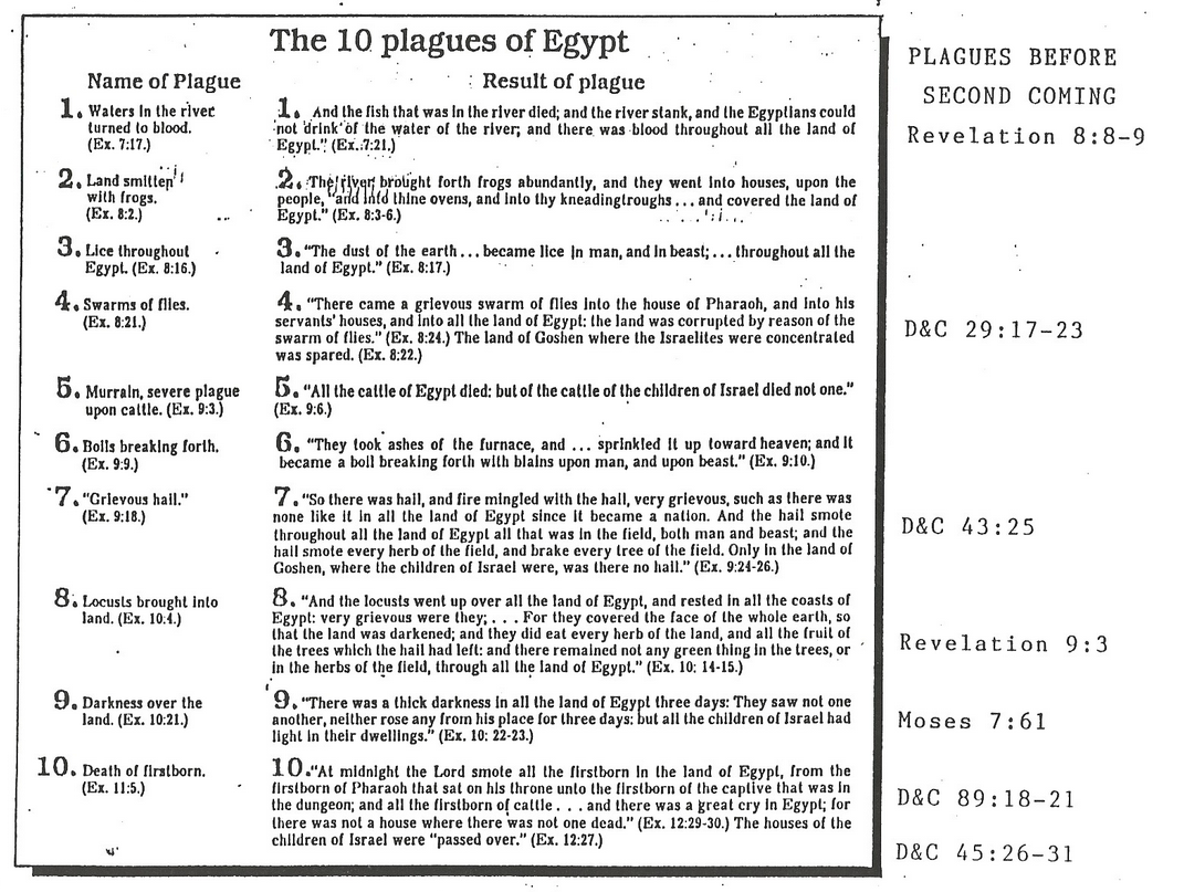 10 plagues of egypt pdf